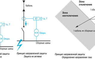 Селективность это в электрике – советы электрика