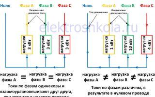 Распределение нагрузки в трехфазной сети – советы электрика