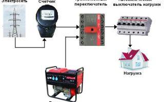 Обжим для проводов – советы электрика