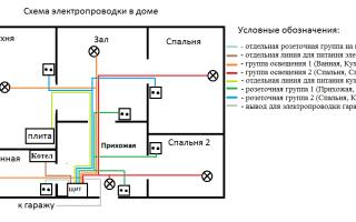 Какие бывают схемы – советы электрика