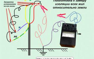 Как проверить сопротивление изоляции – советы электрика