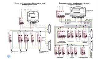 Подключение трехфазного счетчика – советы электрика