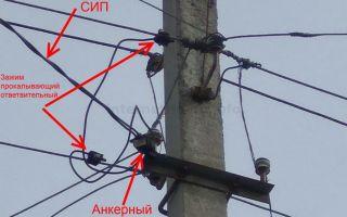 Что такое сип кабель – советы электрика