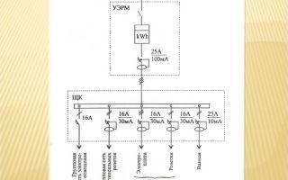 Трехфазная сеть 380 в – советы электрика