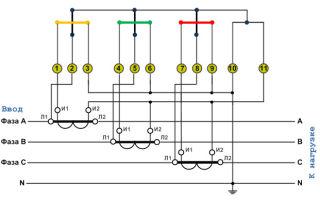 Подключение трехфазного счетчика через трансформаторы тока – советы электрика