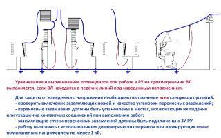 Уравнивание и выравнивание потенциалов в чем отличие – советы электрика