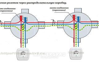 Схема подключения розетки – советы электрика