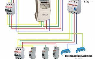 Подключение трехфазного счетчика в частном доме – советы электрика