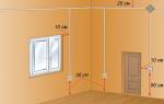 Стандарты расположения розеток и выключателей – советы электрика