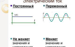 Что такое постоянный и переменный электрический ток – советы электрика