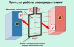 Принцип работы электродвигателя – советы электрика