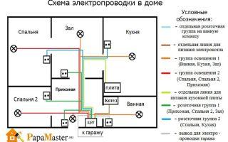 Электрические схемы для начинающих электриков – советы электрика
