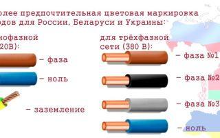 Маркировка фаз по цветам – советы электрика