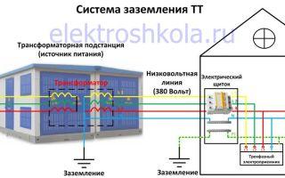 Система заземления тт – советы электрика
