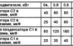 Расчет емкости конденсатора для трехфазного двигателя – советы электрика