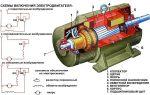 Принцип работы электродвигателя переменного тока – советы электрика