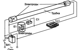 Схема люминесцентного светильника – советы электрика