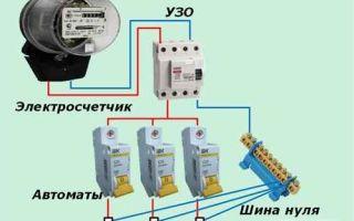 Узо в двухпроводной сети – советы электрика