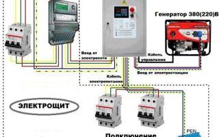 Подключение генератора к домашней сети – советы электрика