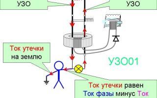 Как найти утечку тока в доме – советы электрика