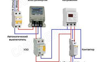 Маркировка силовых кабелей – советы электрика