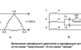 Для чего нужно узо или дифференциальный автомат – советы электрика