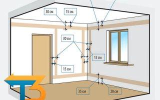 Правила прокладки электропроводки – советы электрика