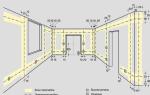 Схема прокладки электропроводки в квартире – советы электрика