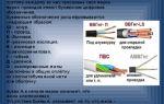 Виды кабелей и проводов и их назначение – советы электрика