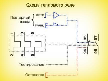 Тепловое реле для электродвигателя — принцип работы, устройство, как выбрать