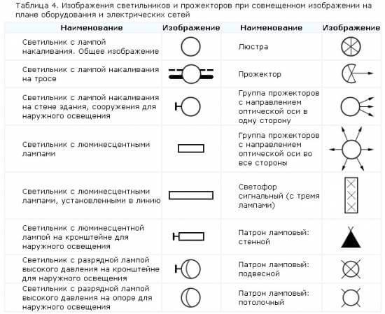Что означают линии на выключателях света