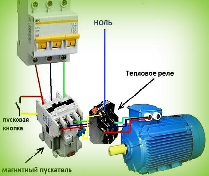 Что происходит с тепловым реле при увеличении тока нагрузки